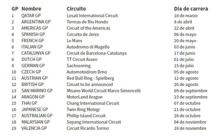 Moto Gp Calendario.Motogp Motogp Hace Publico Su Calendario Provisional Para 2018